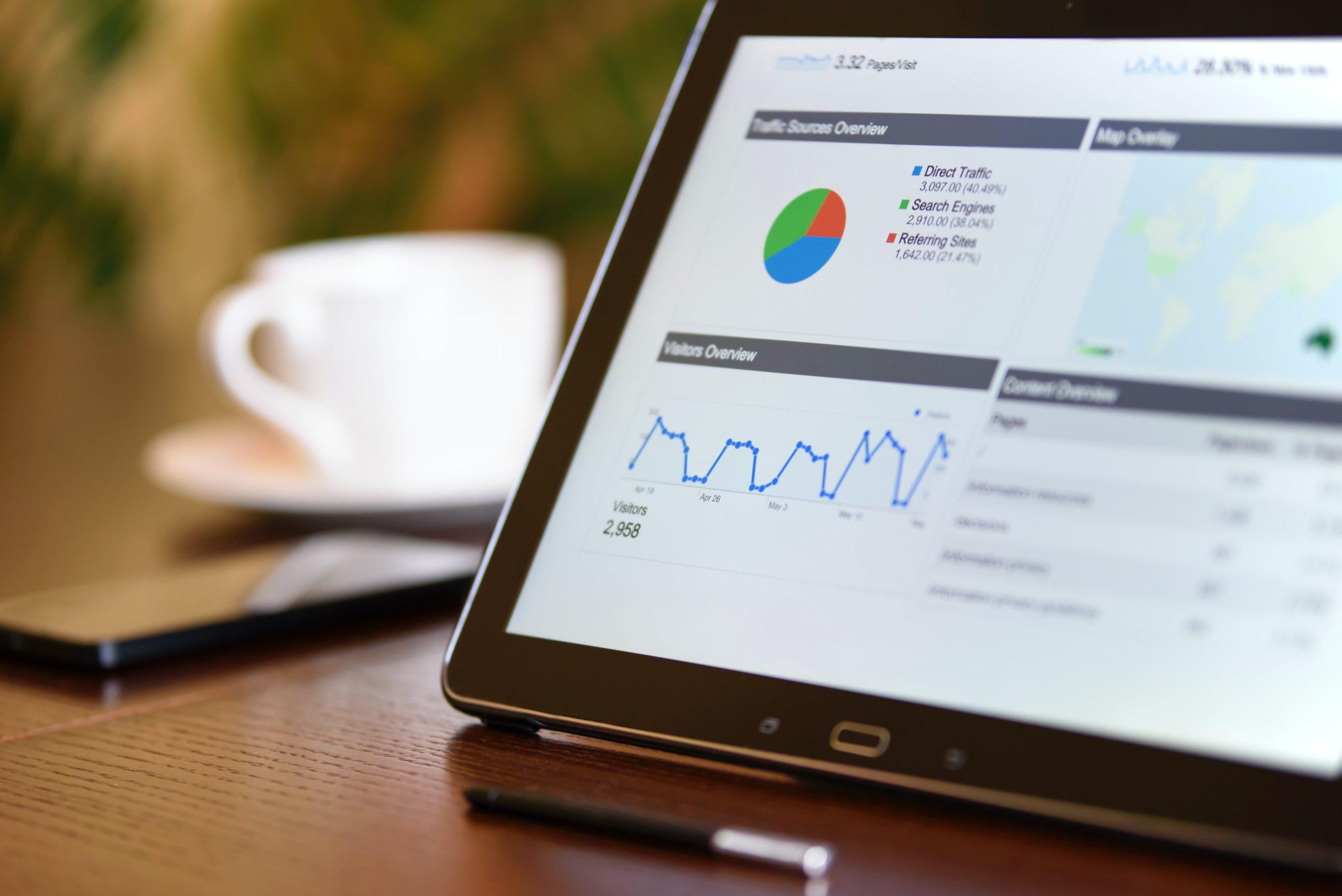 Content Marketing KPIs